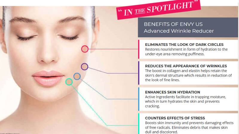 Envyus Cream Benefits